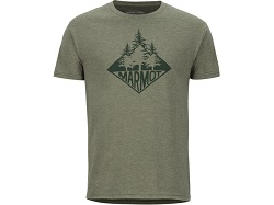 Marmot clothing